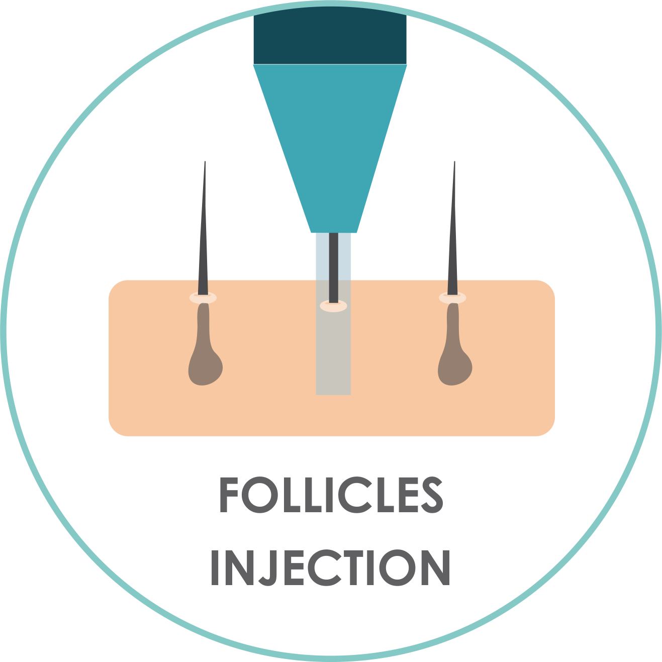Folliciles Injection